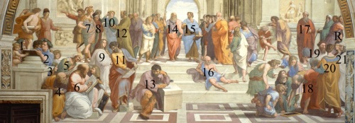 1510-11, The School of Athens (from the Stanza della Segnatura), fresco, The Vatican. Raphael Sanzio
